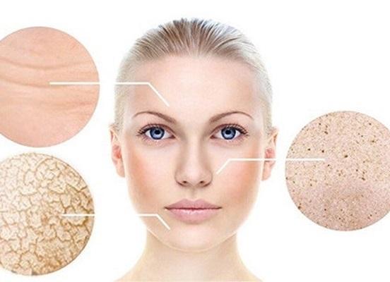 Cơ thể con người cần Collagen như thế nào?